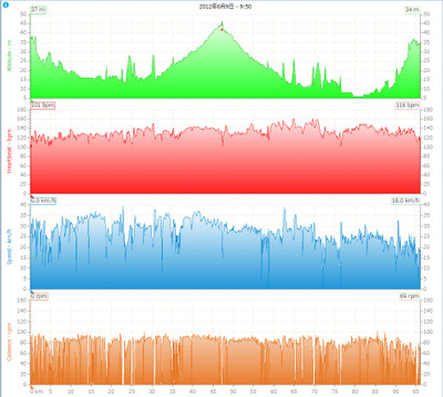 20120609_data