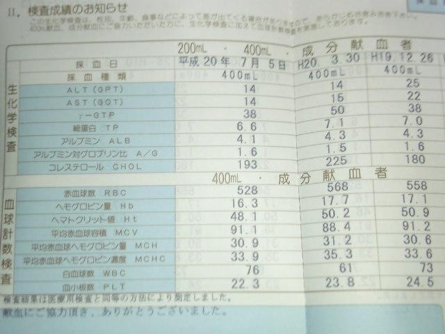 Sn3d0194_4